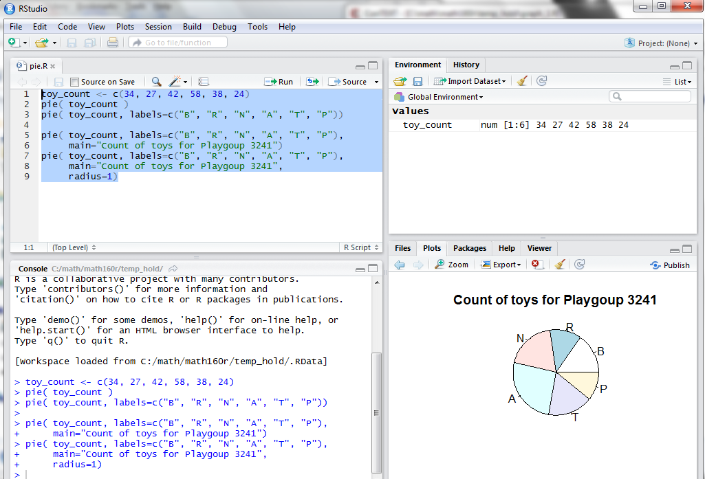 Making Pie Charts in R