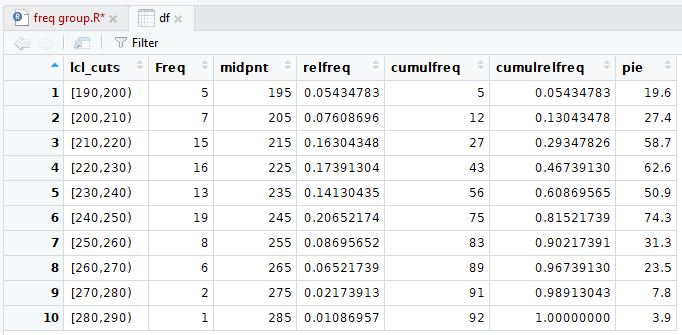 Computing in R: Frequency Tables -- Grouped Values
